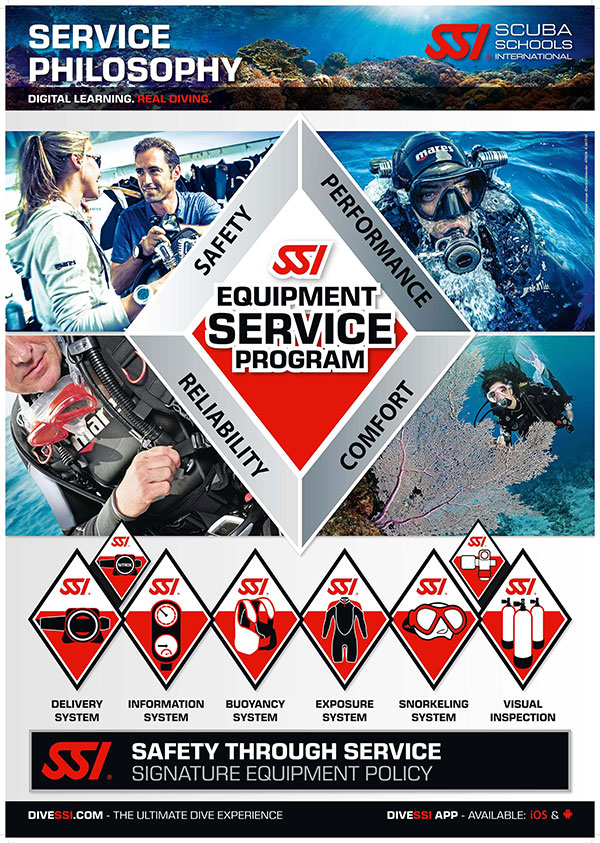 SSI Equipment Service Program